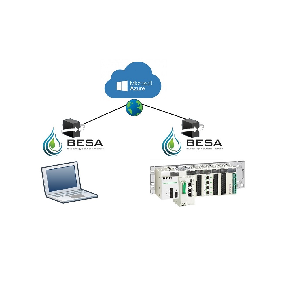 BESA 4G Remote Server